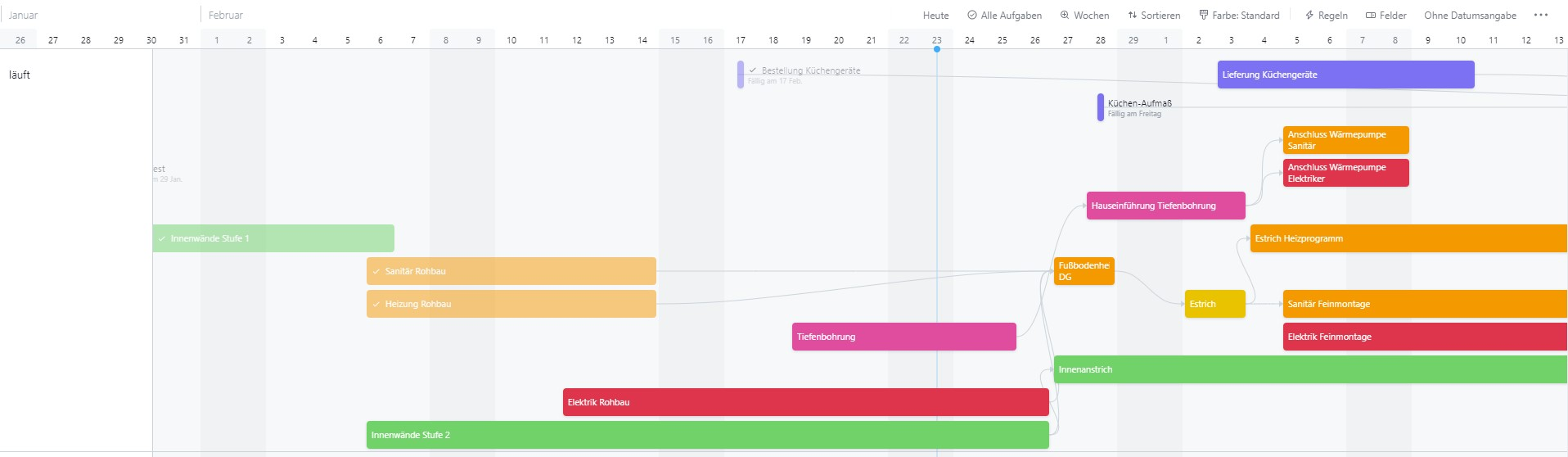 Zeitplan Innenausbau